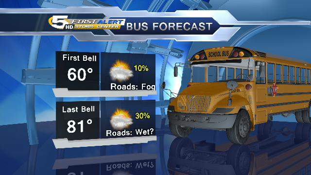 Twitter / DEWxKALB: Here is our School Bus Planner! ...
