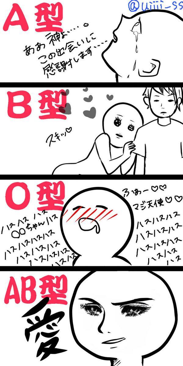 【血液型あるある】イラストで解説!男と女の血液型タイプ ...
