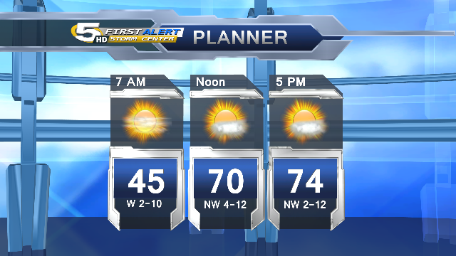 Twitter / DEWxKALB: Here is our Morning Planner ...