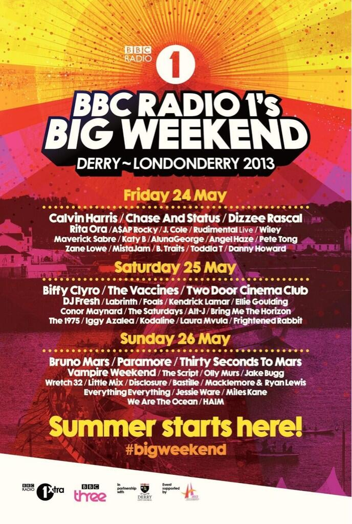 Radio 1's Big Weekend | Alternative Press