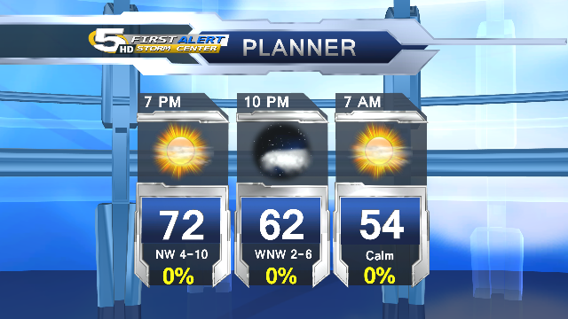 Twitter / TomKonvicka: Great forecast this evening. ...