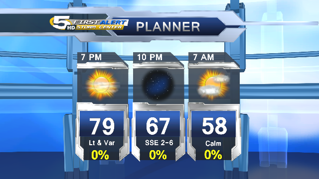 Twitter / TomKonvicka: Another great evening for outdoor ...