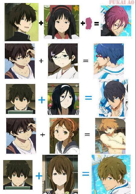 AnimeLovers ID On Twitter Dasar Playboy Anime Hyouka Free C Owner Tco B2HOeMyV7n