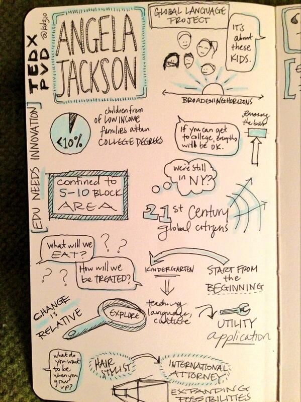 @angjack is expanding possibilities for youth through @GlobalLang. Check out the sketchnote from #TEDxPVD: pic.twitter.com/FsikSS55QC
