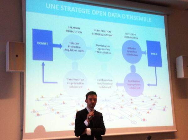 Stratégie de l'#opendata culturel, par @camilledomange #dataculture. pic.twitter.com/hpaOCZQL27