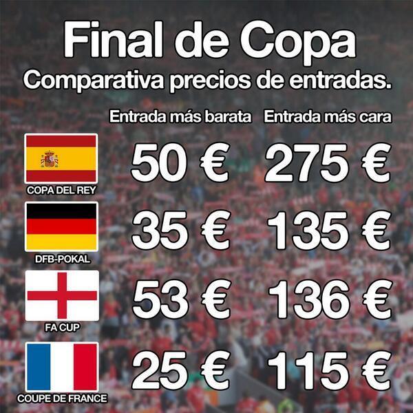 Las entradas de final de Copa más caras de Europa