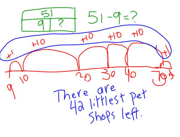 Thumbnail for #Math Story
