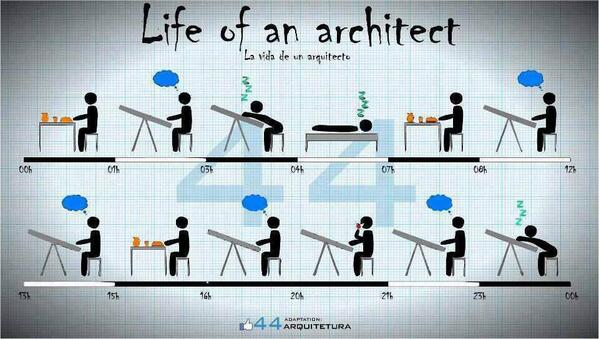 revizto on twitter life of an architect true or false