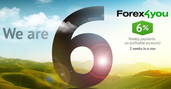 Forex4you-Review-India(WikiFXScore:)-ForexBrokers-WikiFX