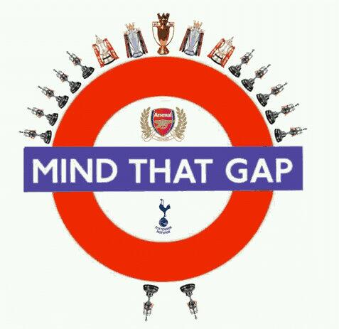 %name In Pictures: Arsenal fans rib Tottenham's misery with Mind The Gap jokes, mock Bale's heart sign
