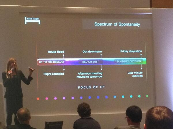 The spectrum of spontaneity from @Hoteltonight #tdseurope pic.twitter.com/3olB41PQps