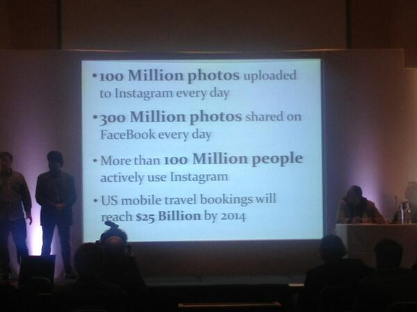 @wonderbluein: Interesting stats...100m photos on fb 300 lm on facebook everyday... #tdseurope pic.twitter.com/STFw6USPJc