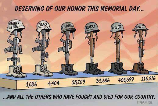 I want to wish everybody a safe #HappyMemorialDay and #GodBlessAmerica ,  #HonorTheHeroes PLS RT pic.twitter.com/zIdaLbMOSN