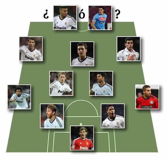 El Once del Real Madrid para la temporada 2014