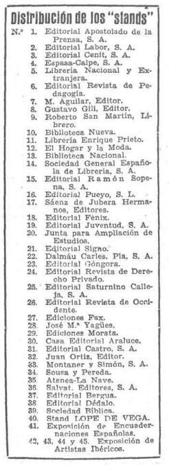 Stands en la Feria del Libro de Madrid de 1934