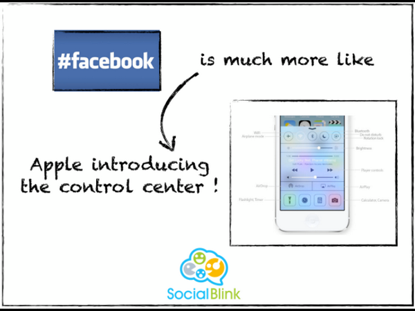 Dont u think ??!! #facebook #twitter #fact #egypt #apple #android #ios7 #social