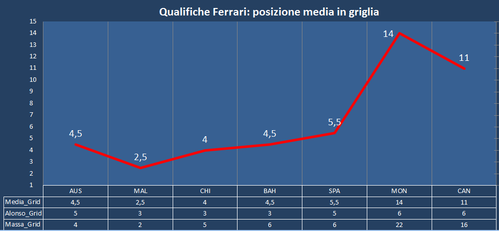 qualifiche_gap_ferrari1
