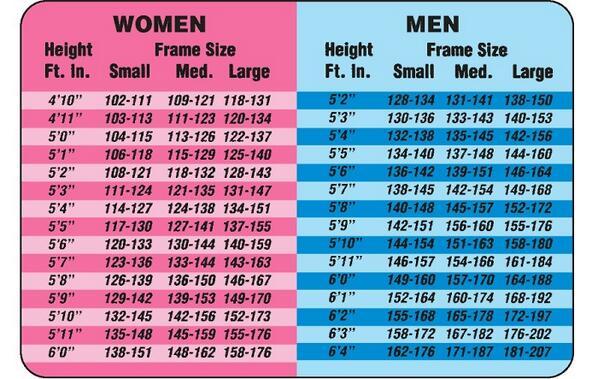 Weight Vs Height Chart Erkalnathandedecker