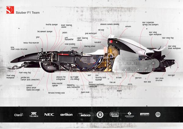 Josh Kerr On Twitter The Anatomy Of A Formula 1 Car This Is What