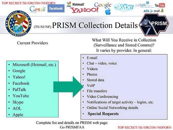 Yea! Twitter is not in the list of the PRISM providers.  (yet) http://pic.twitter.com/ZOPSbz9PGg