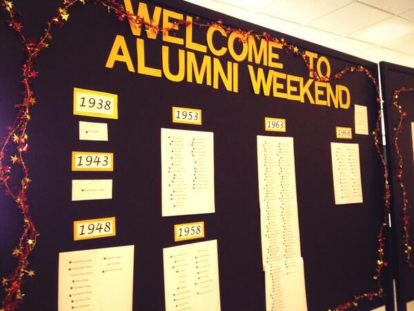 Great turn out for this year's Alumni Weekend! #WoosterAW pic.twitter.com/Z5FuVvBmSw