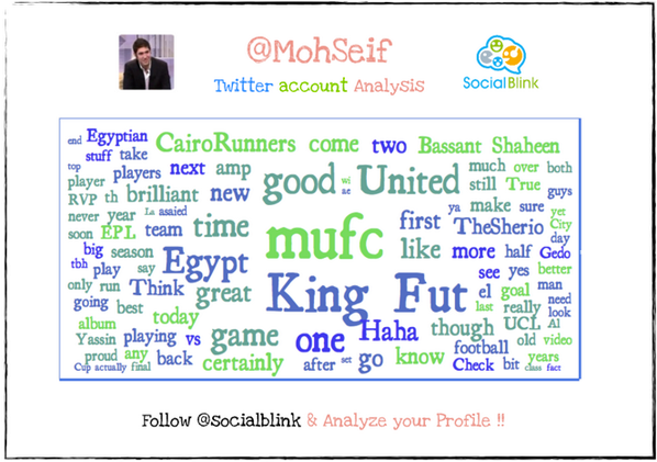 Most used words.True. #MUFC, @King_Fut @CairoRunners & #EGYPT RT @SocialBlink: @MohSeif 's most used words on twitter