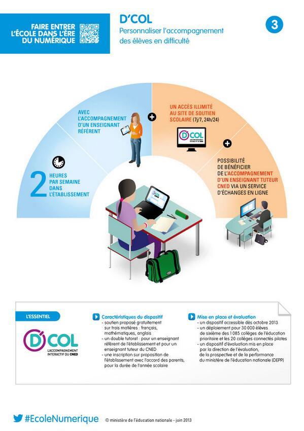Thumbnail for Point d'étape de l'entrée de l'École dans l'ère du numérique