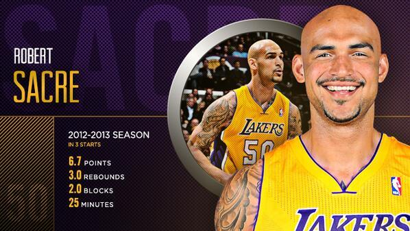 ad30bd8e8 RT  Lakers  2012-13 Player Capsule  Robert Sacre -  http   on.nba.com 11dF4nz
