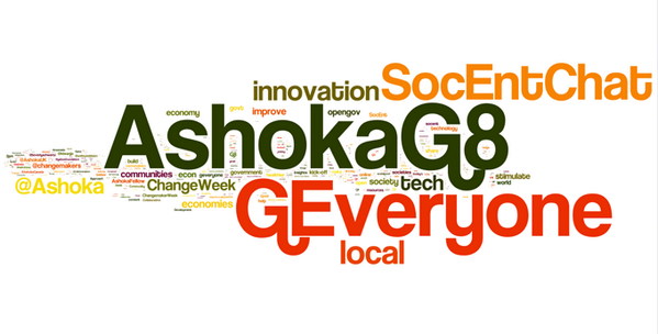 A  Wordcloud from #GEveryone #AshokaG8. 10+ @Ashoka Global offices joined. Themes: Innovation, #SocEntChat, Empathy pic.twitter.com/8z2iIv1iuc