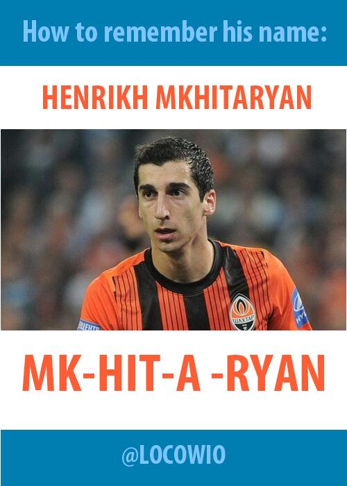 How to pronounce Henrikh Mkhitaryan [A guide for Liverpool fans]