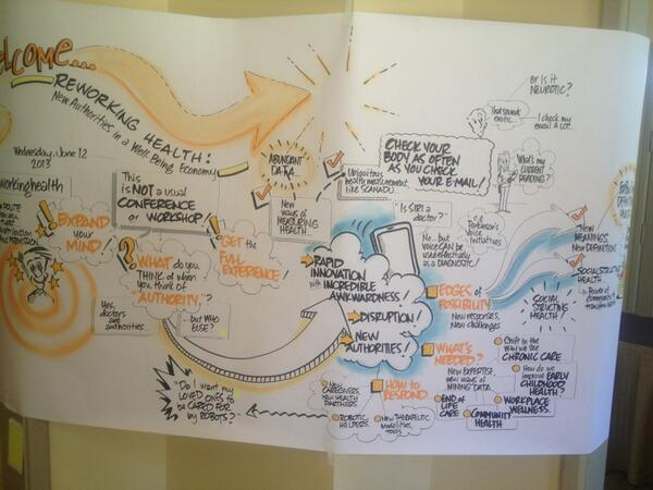 @iftfhealth session storyboard pic.twitter.com/qN1zzS6g44
