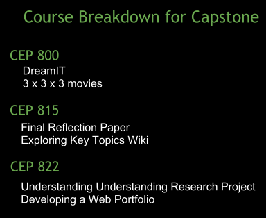 Course Breakdown for Capstone. Thanks @punyamishra  #maetel2 pic.twitter.com/epnXlKmZ5q