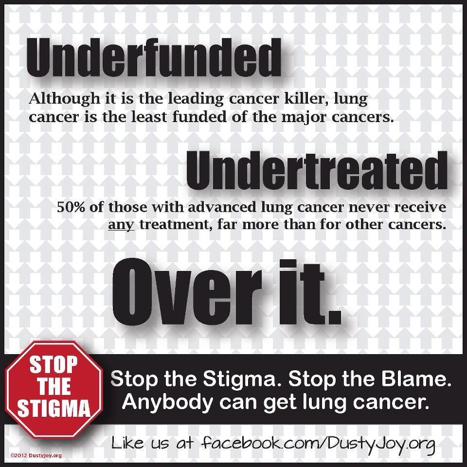 Twitter / LungCancerFaces: Underfunded, Under treated, ...