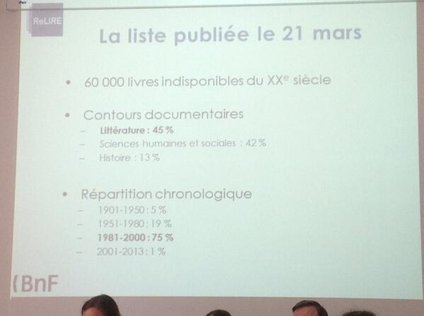 Quelle répartition des 60000 livres indisponibles du 20ème siècle ? #BNF  #ReLIRE. #cogitation19 #arl #Rouen pic.twitter.com/hfzoy3tCn6