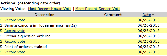 Interesting to note, the official page shows the vote took place after midnight: http://www.capitol.state.tx.us/BillLookup/History.aspx?LegSess=831&Bill=SB5 http://pic.twitter.com/OZlvzxGtg1