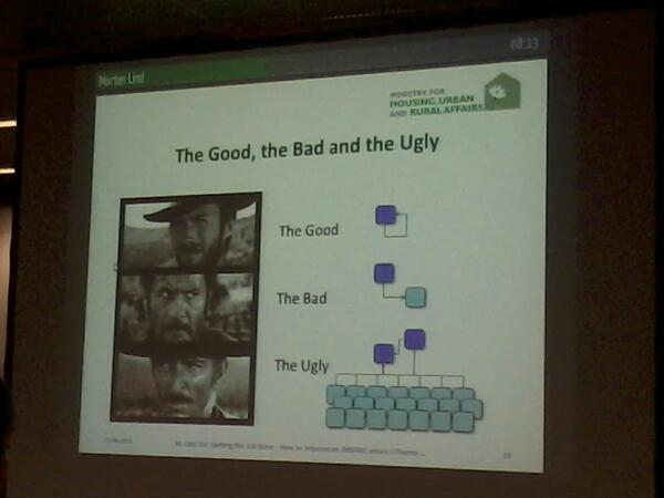 The Good, the Bad and the Ugly business cases, by Morten Lind #inspireconf2013 http://pic.twitter.com/b1z5yajfEF