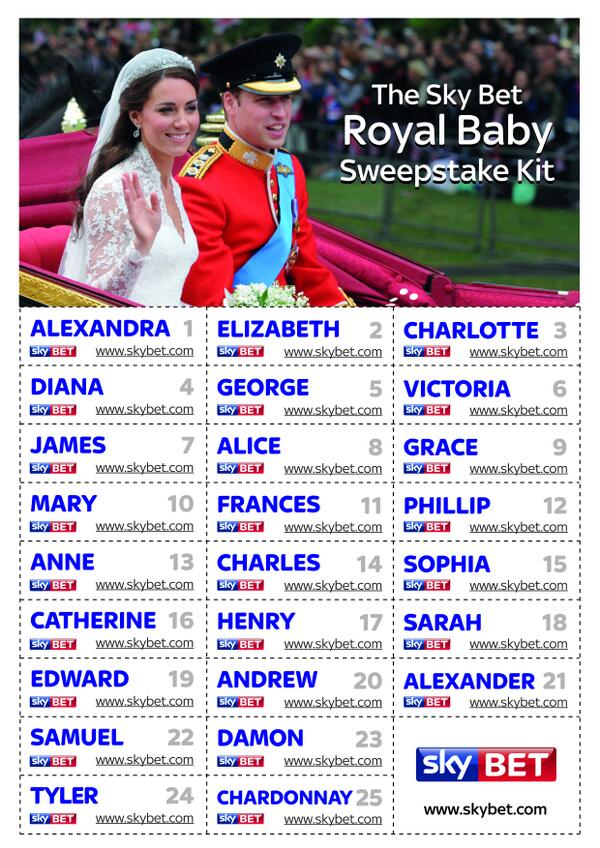 Royal baby names betting goal betting advice on sports