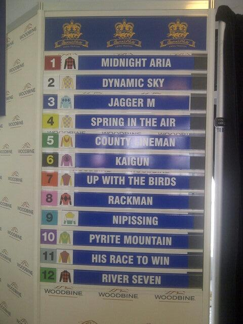 Twitter / horseracesnet: The post positions for Saturday's ...