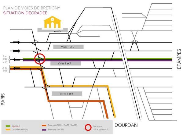 plan de voie dégradée, #Brétigny, Juin2013 http://pic.twitter.com/f3Ej1BwrKZ