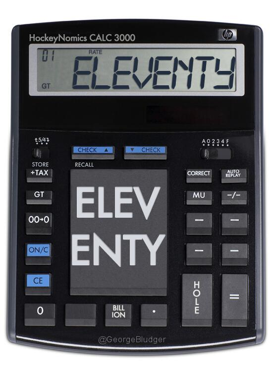 Image result for eleventy calculator