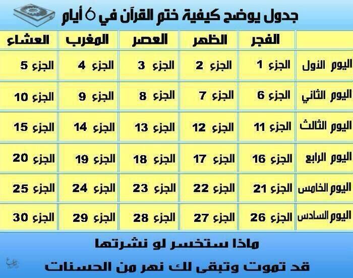 هنـآ آلـ Sur Twitter كيف تختم القرآن الكريم في 6 أيام جدول مهم في شهر رمضان Http T Co 06cm2crkcz