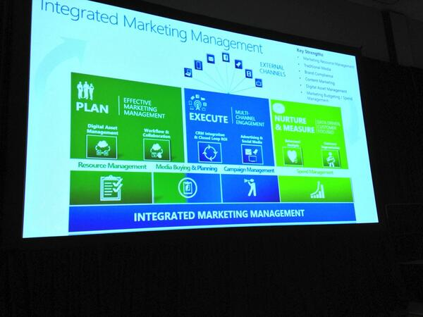 #CRM2013 #WPC13 #marketingpilot the new MS vision -Plan, Execute, Nurture and measure pic.twitter.com/4OFlCGstMG