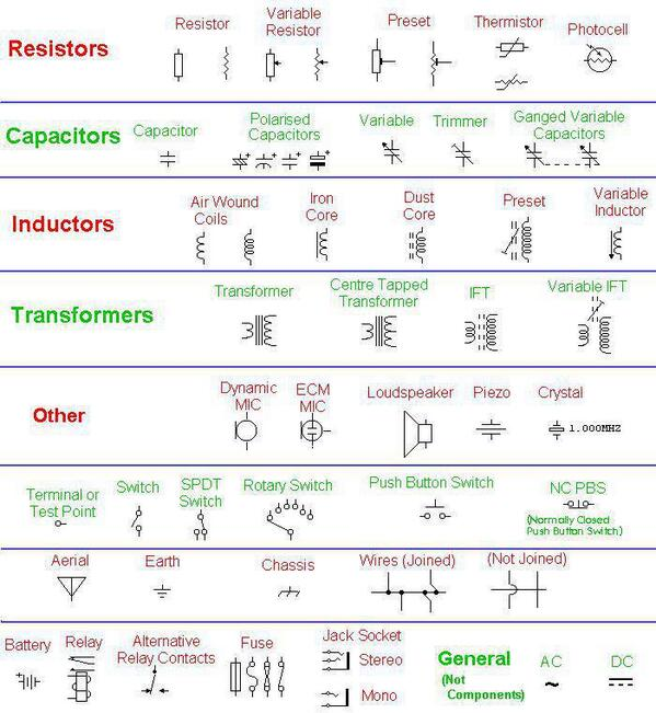 Electronic Components With Names | www.pixshark.com ...