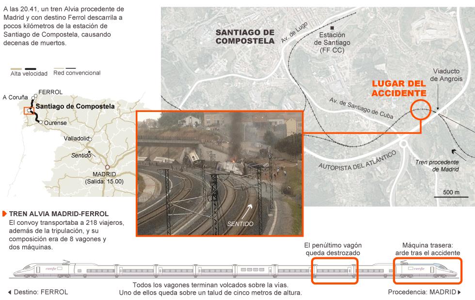 Accidente de Tren en Galicia BP-TtfJCIAA61Dy
