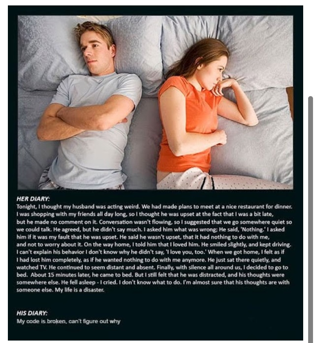 husband vs wife essay