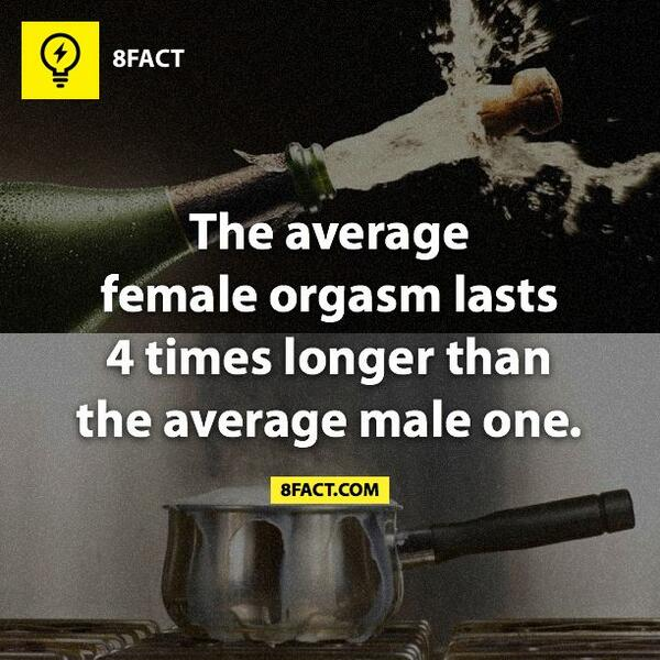 Female orgasm last