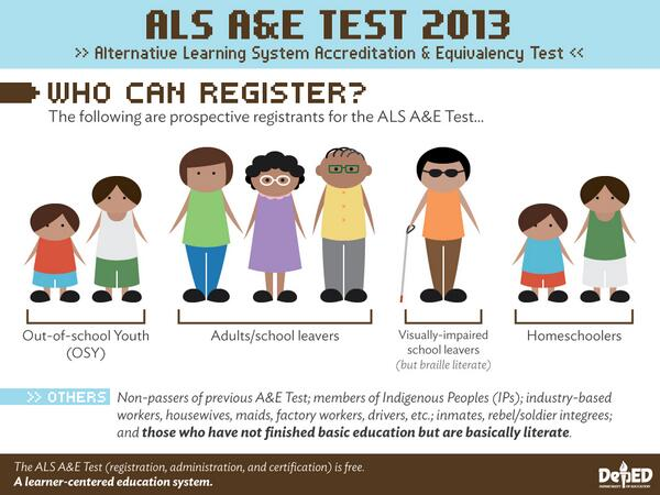 DepEd On Twitter Who Can Take The Test ALS A E Test