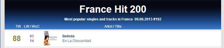 Charts/Ventas >> En La Oscuridad (#10 MX,#19 Costa Rica, #25 Vzla, #26 Eslovaquia #33 USA, #88 Francia) - Página 2 BPESg9wCEAIoqJi