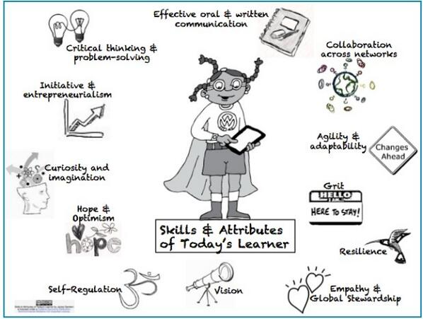 The 12 Must-Have Skills Of Modern Learners http://t.co/avOBUDynAT