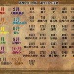 Image for the Tweet beginning: 進撃の巨人版 誕生日の言葉つくってみた!^q^
